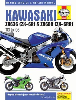 Kawasaki ZX-6R (03-06): 03-06