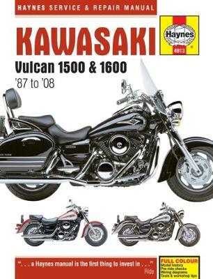 Kawasaki Vulcan 1500 & 1600 (87-08)
