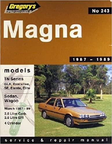 Mitsubishi Magna Tn Series (1987-1989)